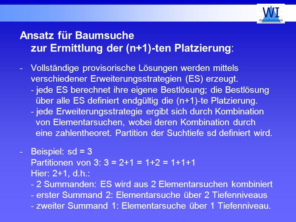 Ansatz für Baumsuche zur Ermittlung der (n+1)-ten Platzierung: -Vollständige provisorische Lösungen werden mittels verschiedener Erweiterungsstrategie