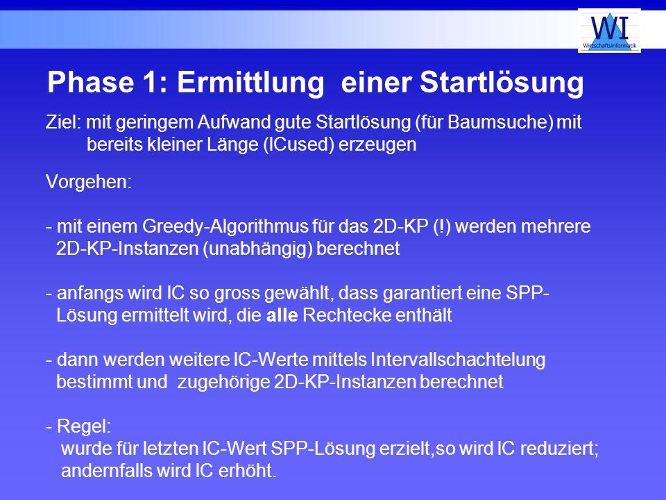 Phase 1: Ermittlung einer Startlösung Ziel: mit geringem Aufwand gute Startlösung (für Baumsuche) mit bereits kleiner Länge (lCused) erzeugen Vorgehen