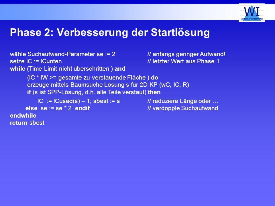 Phase 2: Verbesserung der Startlösung wähle Suchaufwand-Parameter se := 2 // anfangs geringer Aufwand! setze lC := lCunten // letzter Wert aus Phase 1