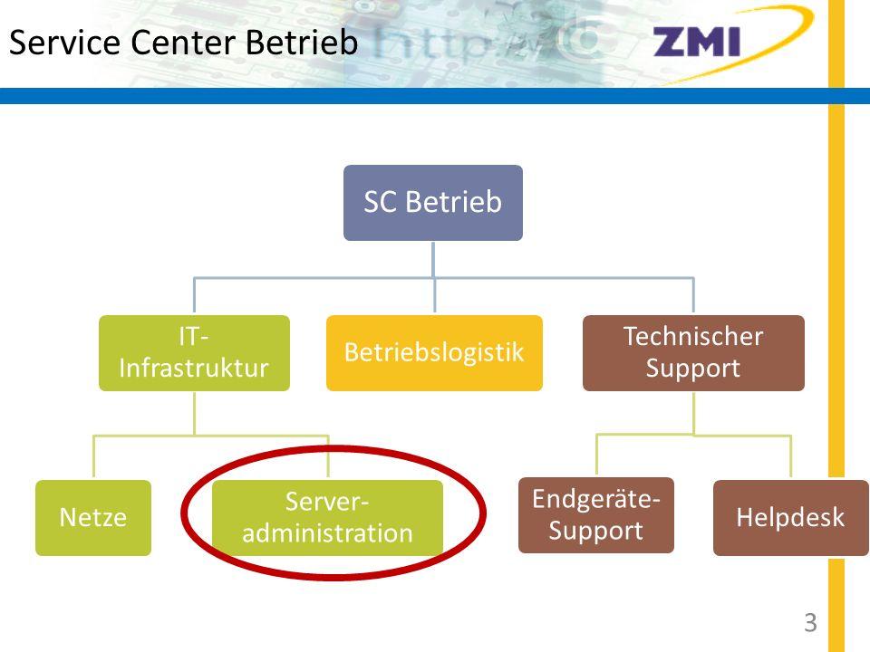 SC Betrieb IT- Infrastruktur Netze Server- administration Betriebslogistik Technischer Support Endgeräte- Support Helpdesk Service Center Betrieb 24