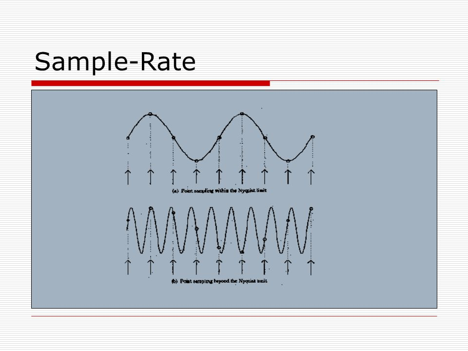 Sample-Rate