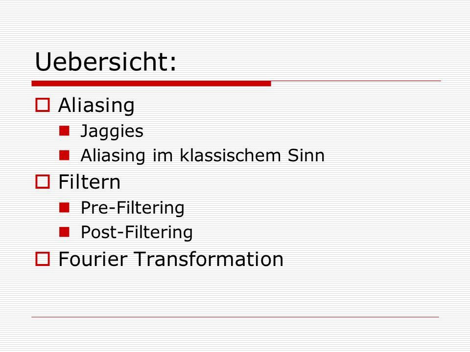 Uebersicht: Aliasing Jaggies Aliasing im klassischem Sinn Filtern Pre-Filtering Post-Filtering Fourier Transformation