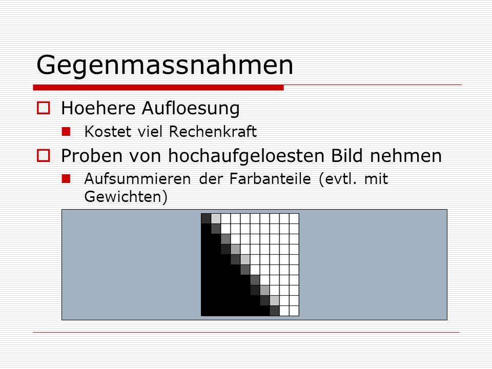 Sampling and Anti-aliasing Wenn man es nicht loswird, zu noise konvertieren Aliased SchachbrettSchachbrett mit noise