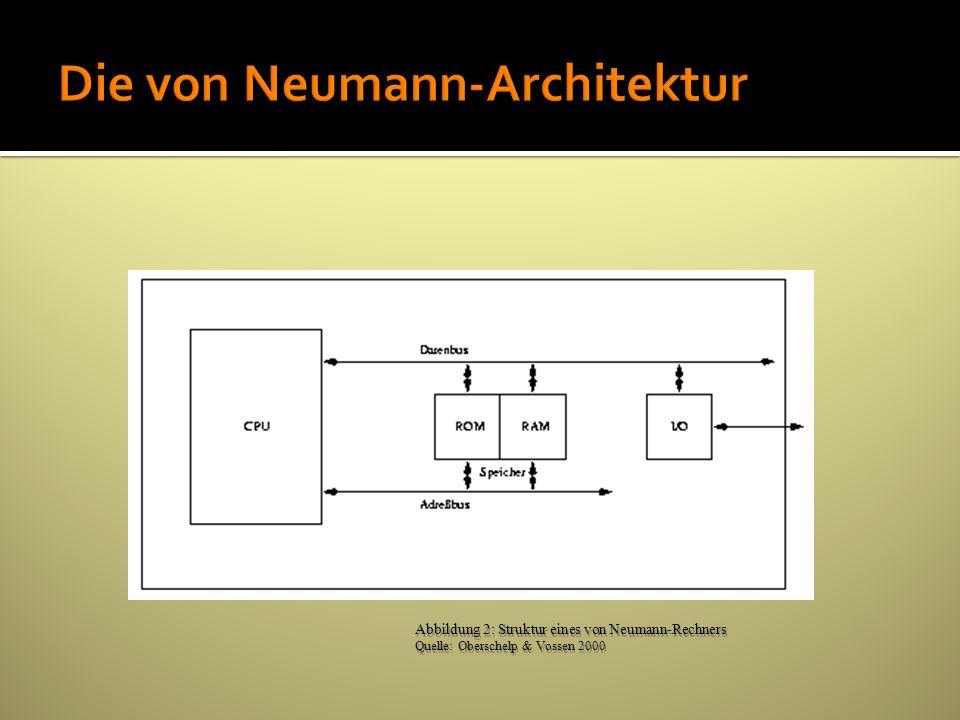 Abbildung 2: Struktur eines von Neumann-Rechners Quelle: Oberschelp & Vossen 2000 Abbildung 2: Struktur eines von Neumann-Rechners Quelle: Oberschelp