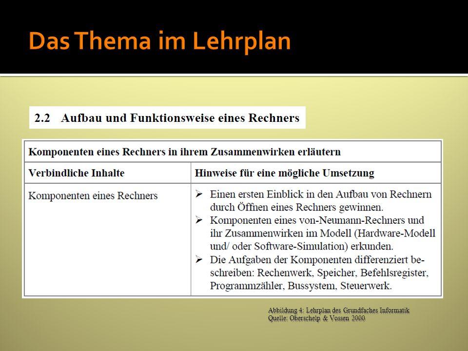 Abbildung 4: Lehrplan des Grundfaches Informatik Quelle: Oberschelp & Vossen 2000 Abbildung 4: Lehrplan des Grundfaches Informatik Quelle: Oberschelp