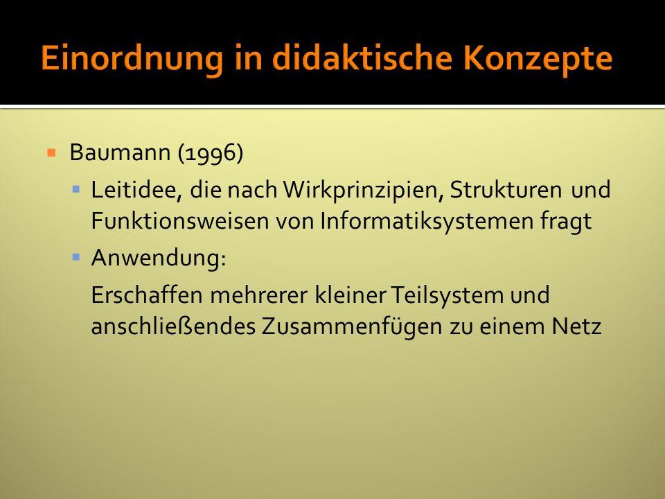 Baumann (1996) Leitidee, die nach Wirkprinzipien, Strukturen und Funktionsweisen von Informatiksystemen fragt Anwendung: Erschaffen mehrerer kleiner T