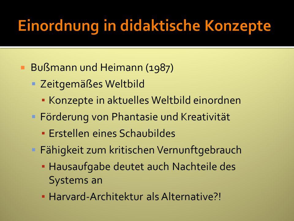 Bußmann und Heimann (1987) Zeitgemäßes Weltbild Konzepte in aktuelles Weltbild einordnen Förderung von Phantasie und Kreativität Erstellen eines Schau