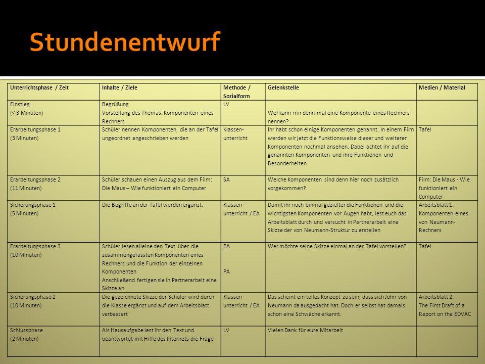 Unterrichtsphase / ZeitInhalte / Ziele Methode / Sozialform GelenkstelleMedien / Material Einstieg (< 3 Minuten) Begrüßung Vorstellung des Themas: Kom