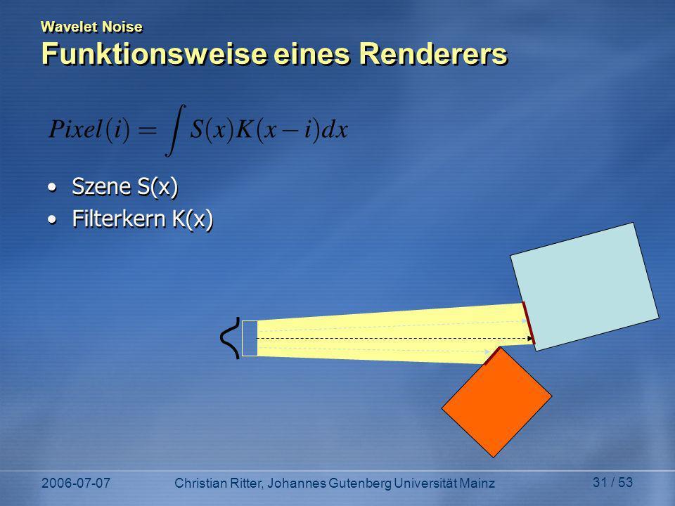 2006-07-07Christian Ritter, Johannes Gutenberg Universität Mainz 31 / 53 Wavelet Noise Funktionsweise eines Renderers Szene S(x) Filterkern K(x) Szene S(x) Filterkern K(x)