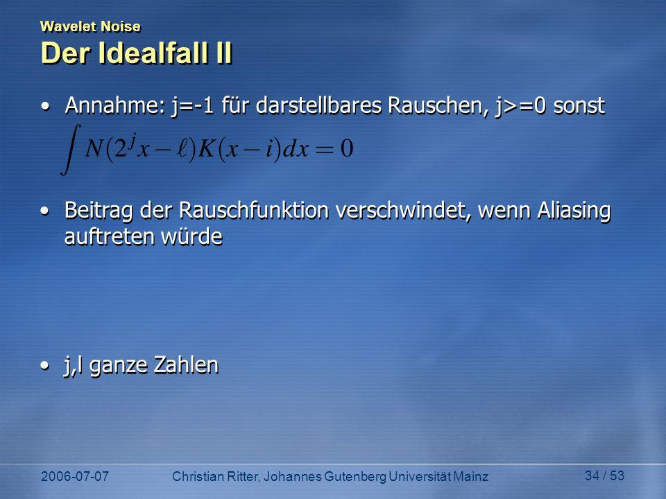 2006-07-07Christian Ritter, Johannes Gutenberg Universität Mainz 34 / 53 Wavelet Noise Der Idealfall II Beitrag der Rauschfunktion verschwindet, wenn