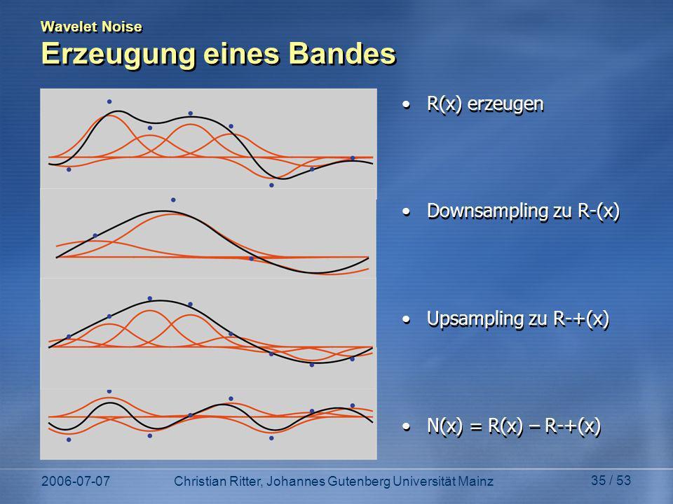 2006-07-07Christian Ritter, Johannes Gutenberg Universität Mainz 35 / 53 Wavelet Noise Erzeugung eines Bandes R(x) erzeugen Downsampling zu R-(x) Upsa
