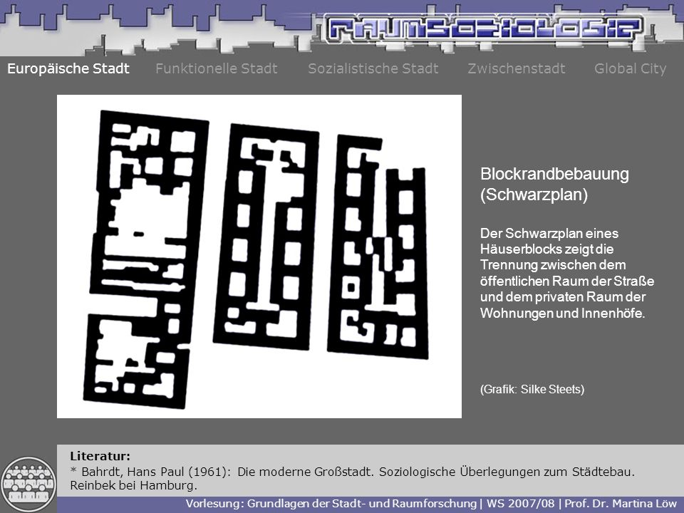Europäische StadtFunktionelle StadtZwischenstadtGlobal City Vorlesung: Grundlagen der Stadt- und Raumforschung   WS 2007/08   Prof.