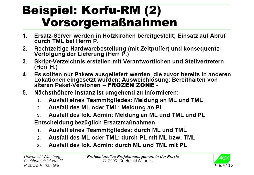 Universität Würzburg Professionelles Projektmanagement in der Praxis Fachbereich Informatik © 2003 Dr. Harald Wehnes Prof. Dr. P. Tran-Gia V 6.4 / 15