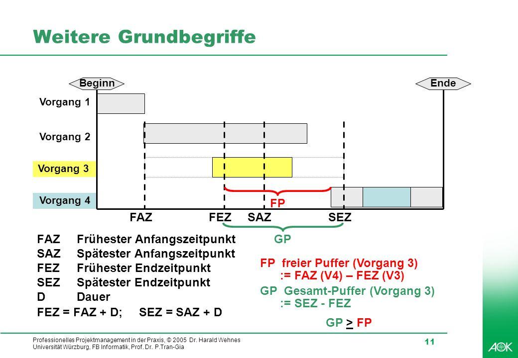 Professionelles Projektmanagement in der Praxis, © 2005 Dr. Harald Wehnes Universität Würzburg, FB Informatik, Prof. Dr. P.Tran-Gia 11 Weitere Grundbe
