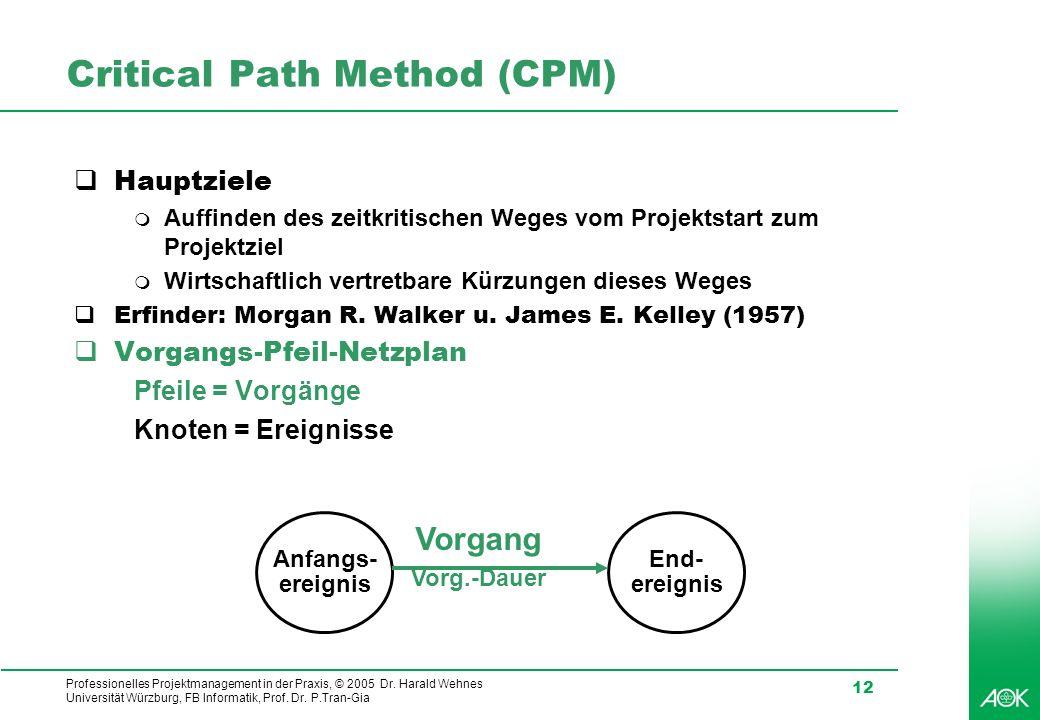 Professionelles Projektmanagement in der Praxis, © 2005 Dr. Harald Wehnes Universität Würzburg, FB Informatik, Prof. Dr. P.Tran-Gia 12 Critical Path M