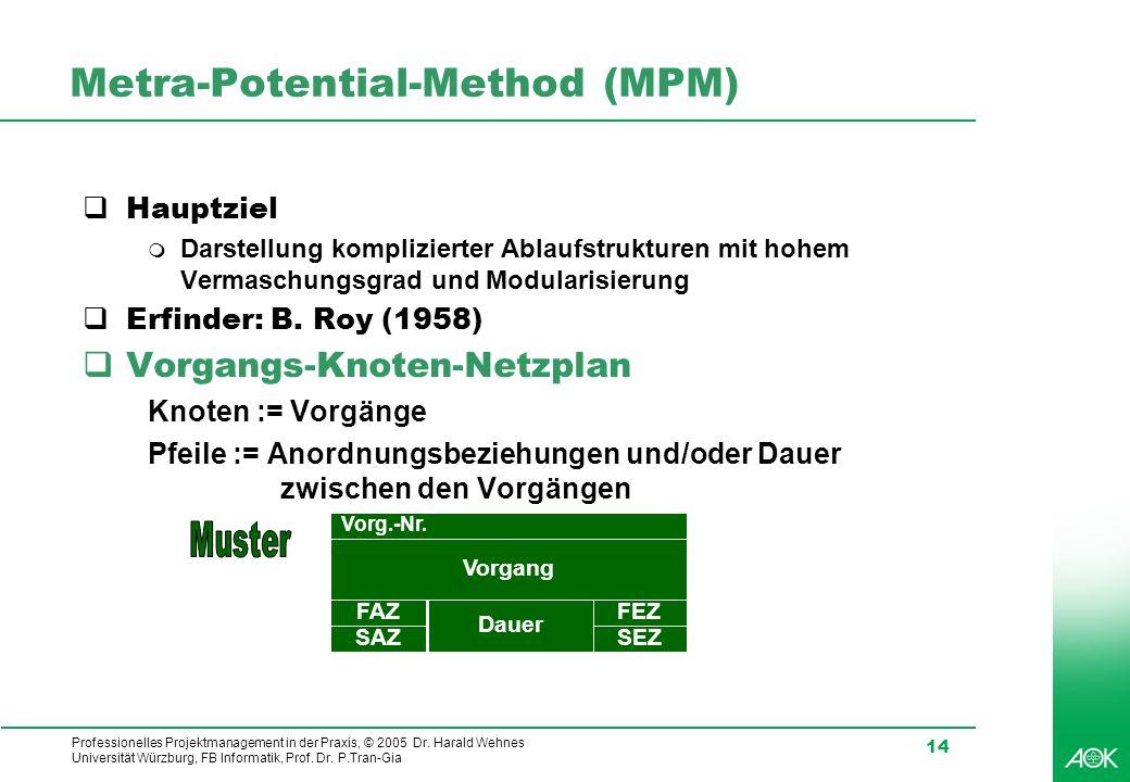 Professionelles Projektmanagement in der Praxis, © 2005 Dr. Harald Wehnes Universität Würzburg, FB Informatik, Prof. Dr. P.Tran-Gia 14 Metra-Potential