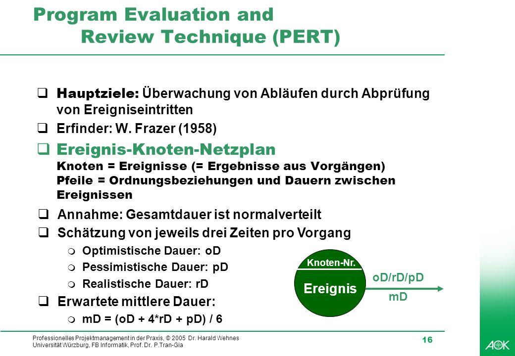 Professionelles Projektmanagement in der Praxis, © 2005 Dr. Harald Wehnes Universität Würzburg, FB Informatik, Prof. Dr. P.Tran-Gia 16 Program Evaluat