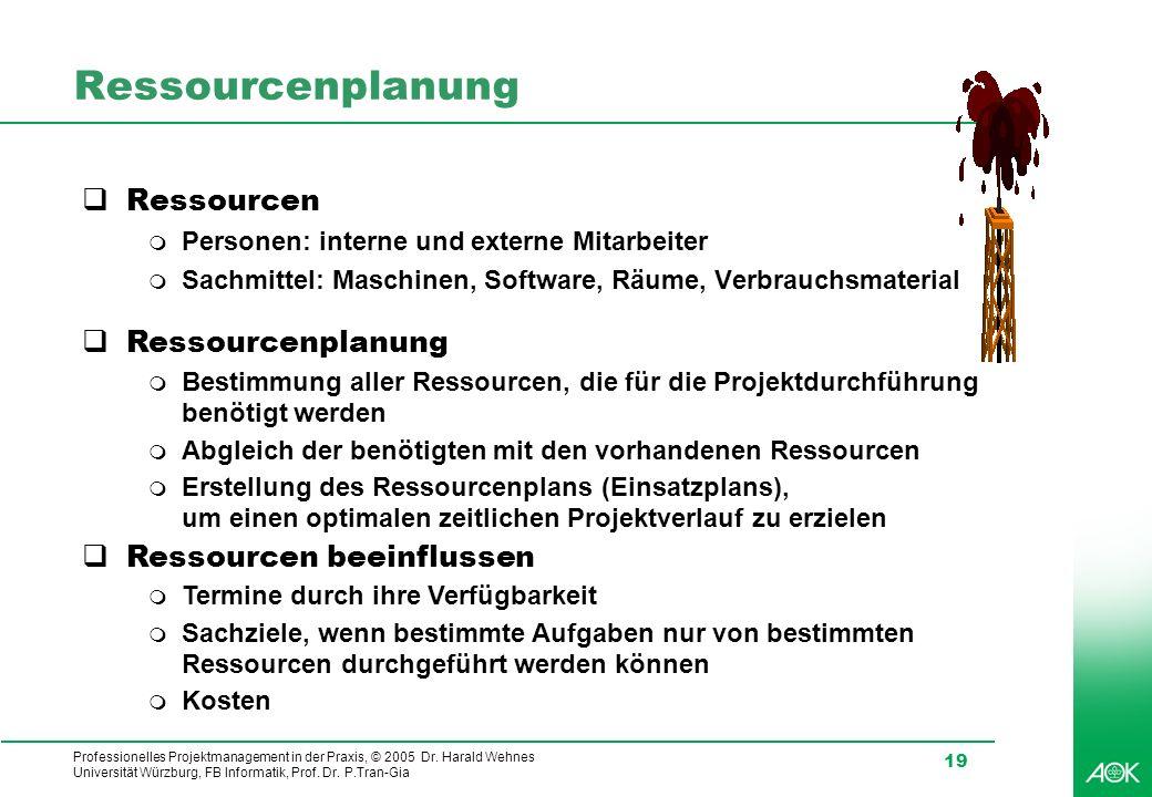 Professionelles Projektmanagement in der Praxis, © 2005 Dr. Harald Wehnes Universität Würzburg, FB Informatik, Prof. Dr. P.Tran-Gia 19 Ressourcenplanu