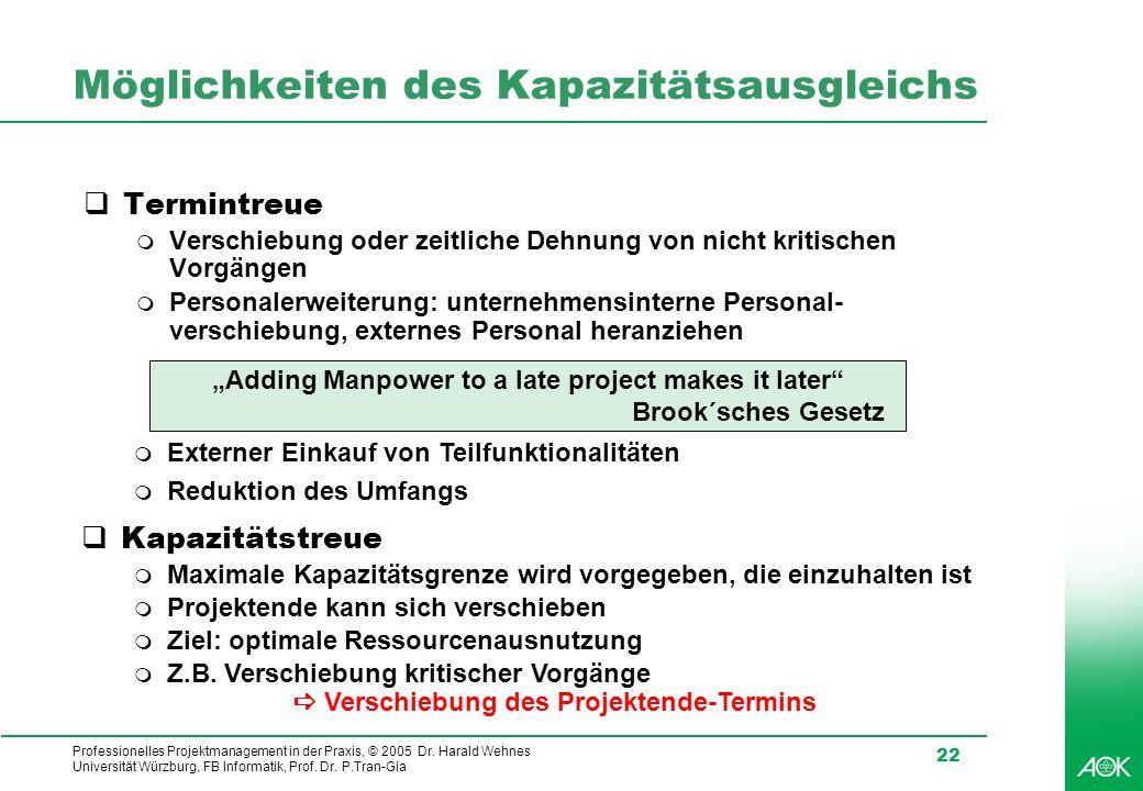 Professionelles Projektmanagement in der Praxis, © 2005 Dr. Harald Wehnes Universität Würzburg, FB Informatik, Prof. Dr. P.Tran-Gia 22 Möglichkeiten d