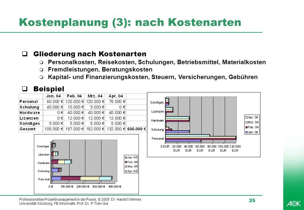 Professionelles Projektmanagement in der Praxis, © 2005 Dr. Harald Wehnes Universität Würzburg, FB Informatik, Prof. Dr. P.Tran-Gia 25 Kostenplanung (