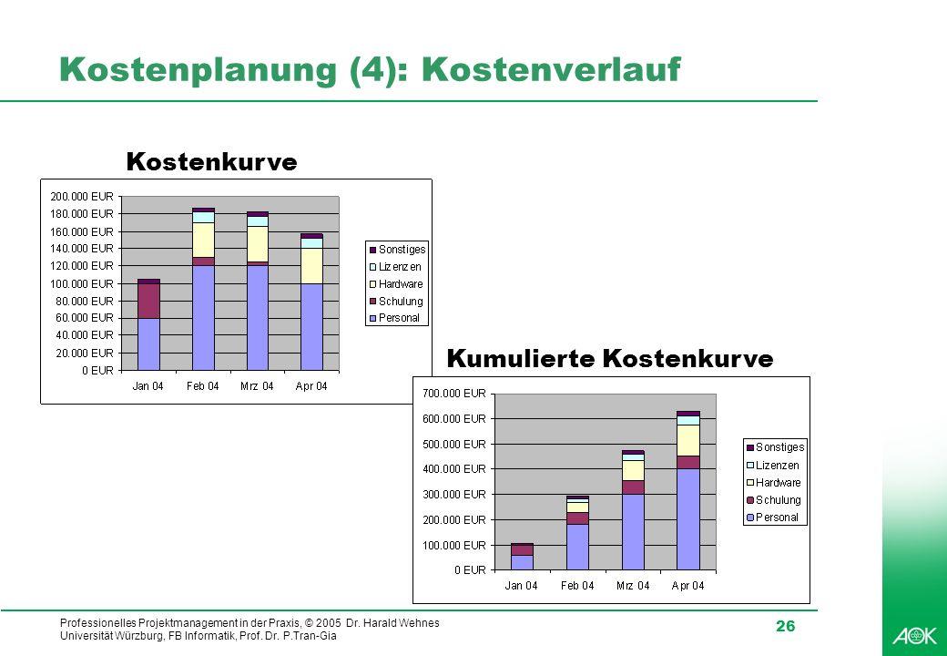 Professionelles Projektmanagement in der Praxis, © 2005 Dr. Harald Wehnes Universität Würzburg, FB Informatik, Prof. Dr. P.Tran-Gia 26 Kostenplanung (