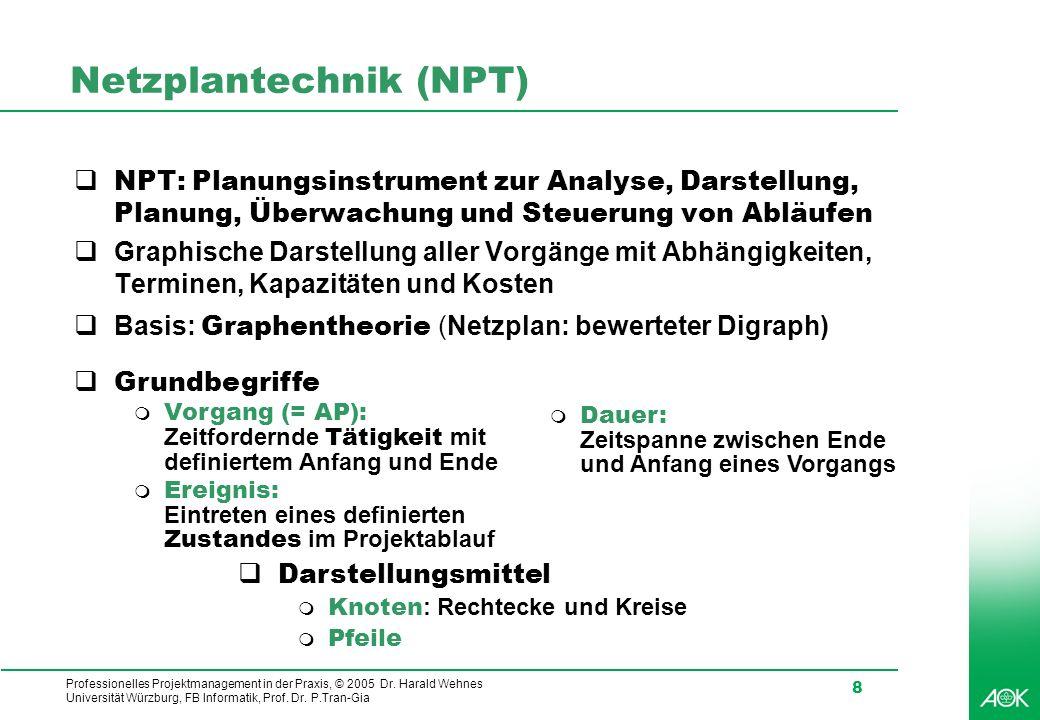 Professionelles Projektmanagement in der Praxis, © 2005 Dr. Harald Wehnes Universität Würzburg, FB Informatik, Prof. Dr. P.Tran-Gia 8 Netzplantechnik