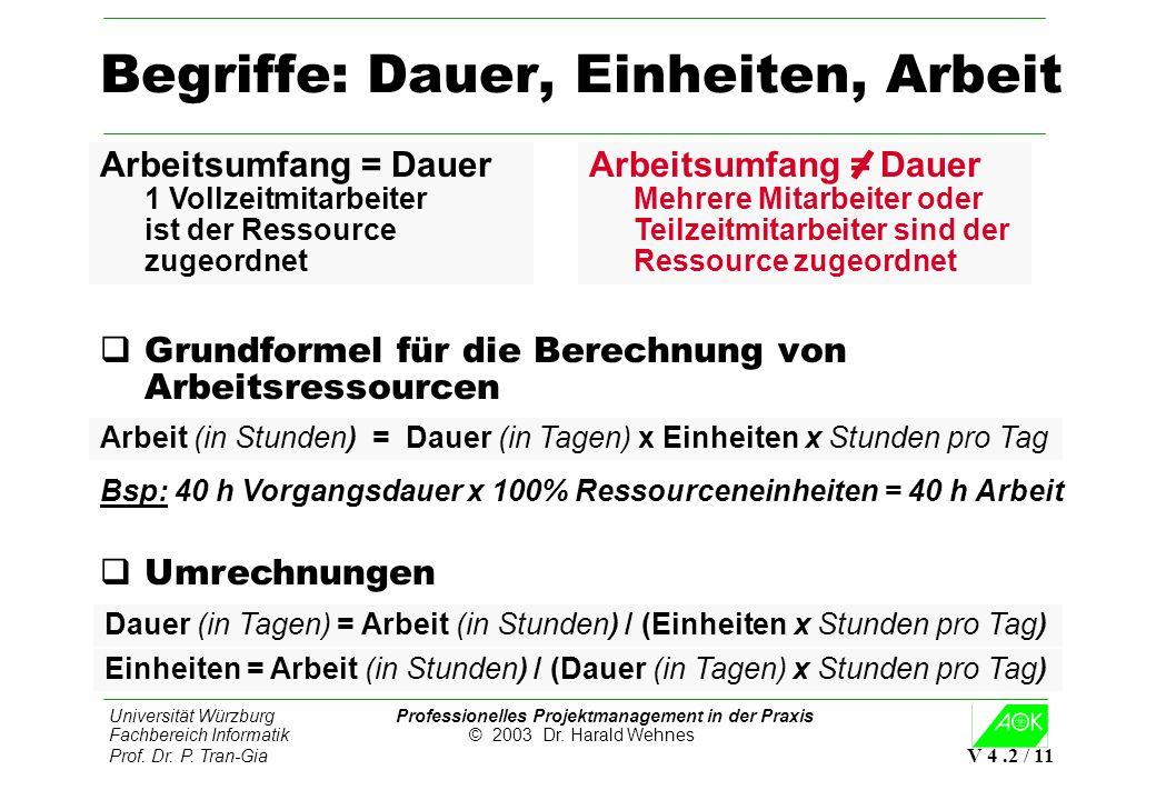 Universität Würzburg Professionelles Projektmanagement in der Praxis Fachbereich Informatik © 2003 Dr. Harald Wehnes Prof. Dr. P. Tran-Gia V 4.2 / 11