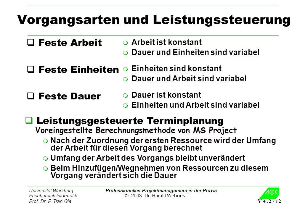 Universität Würzburg Professionelles Projektmanagement in der Praxis Fachbereich Informatik © 2003 Dr. Harald Wehnes Prof. Dr. P. Tran-Gia V 4.2 / 12