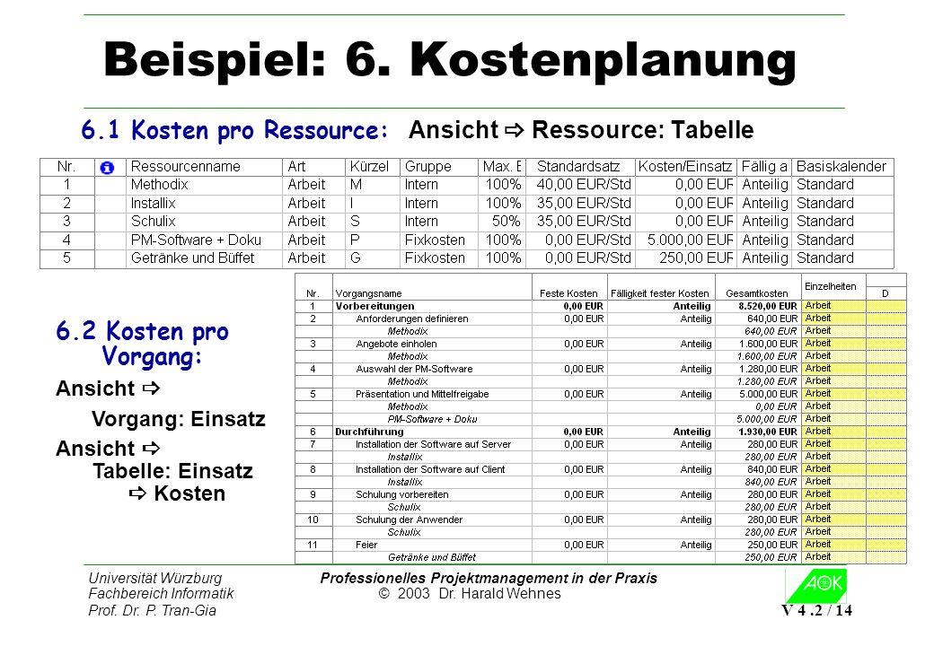 Universität Würzburg Professionelles Projektmanagement in der Praxis Fachbereich Informatik © 2003 Dr. Harald Wehnes Prof. Dr. P. Tran-Gia V 4.2 / 14