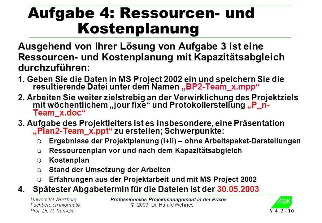 Universität Würzburg Professionelles Projektmanagement in der Praxis Fachbereich Informatik © 2003 Dr. Harald Wehnes Prof. Dr. P. Tran-Gia V 4.2 / 16