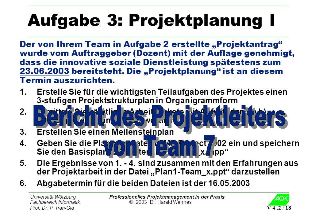 Universität Würzburg Professionelles Projektmanagement in der Praxis Fachbereich Informatik © 2003 Dr. Harald Wehnes Prof. Dr. P. Tran-Gia V 4.2 / 18