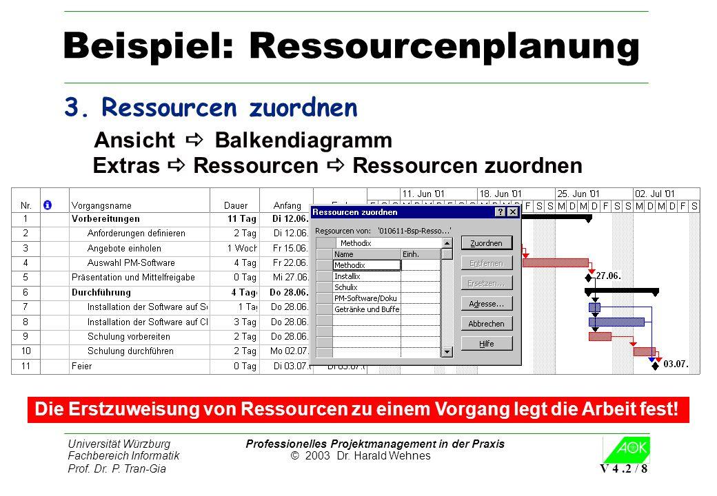 Universität Würzburg Professionelles Projektmanagement in der Praxis Fachbereich Informatik © 2003 Dr. Harald Wehnes Prof. Dr. P. Tran-Gia V 4.2 / 8 B