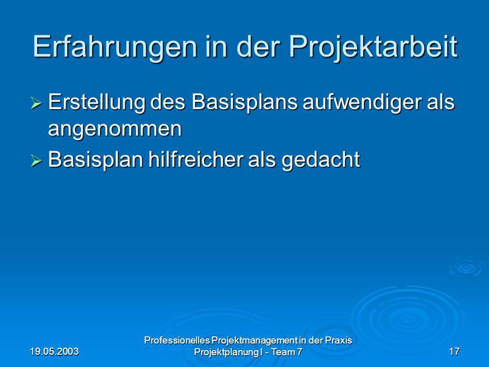 19.05.2003 Professionelles Projektmanagement in der Praxis Projektplanung I - Team 717 Erfahrungen in der Projektarbeit Erstellung des Basisplans aufw