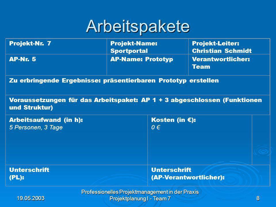 19.05.2003 Professionelles Projektmanagement in der Praxis Projektplanung I - Team 78 Arbeitspakete Projekt-Nr. 7Projekt-Name: Sportportal Projekt-Lei