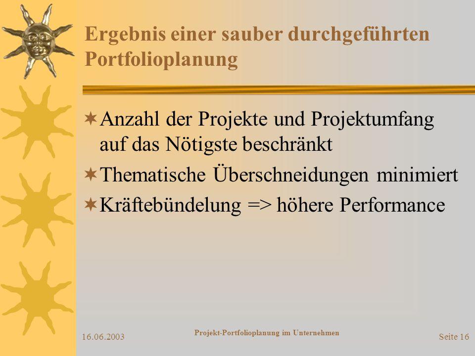 16.06.2003 Projekt-Portfolioplanung im Unternehmen Seite 15 Fehlerquellen in der Portfolioplanung (2) Nichtdurchführung des Ressourcen- abgleichs Akzeptanzprobleme bei Beteiligten Nichtdurchführung der Qualitätssicherung Zu seltene Durchführung der Priorisierung