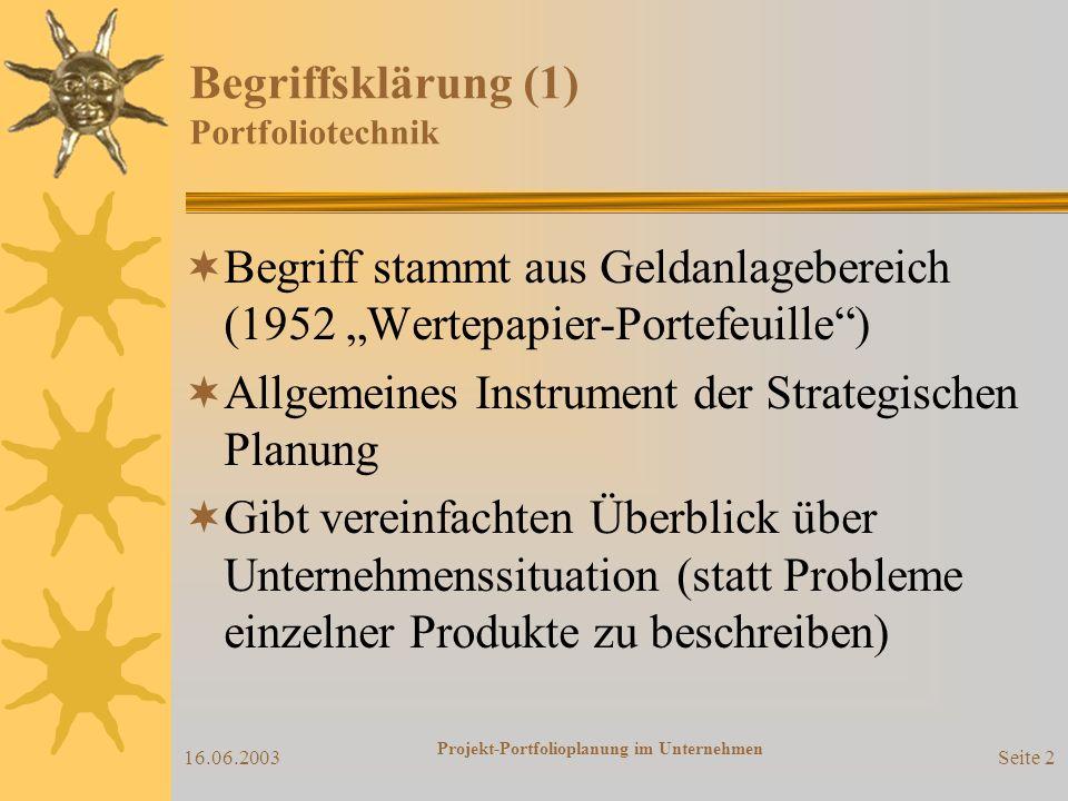 16.06.2003 Projekt-Portfolioplanung im Unternehmen Seite 1 Agenda Begriffsklärung Die Ausgangslage Die Voraussetzungen Das Vorgehen Vor- und Nachteile der Projektportfoliotechnik