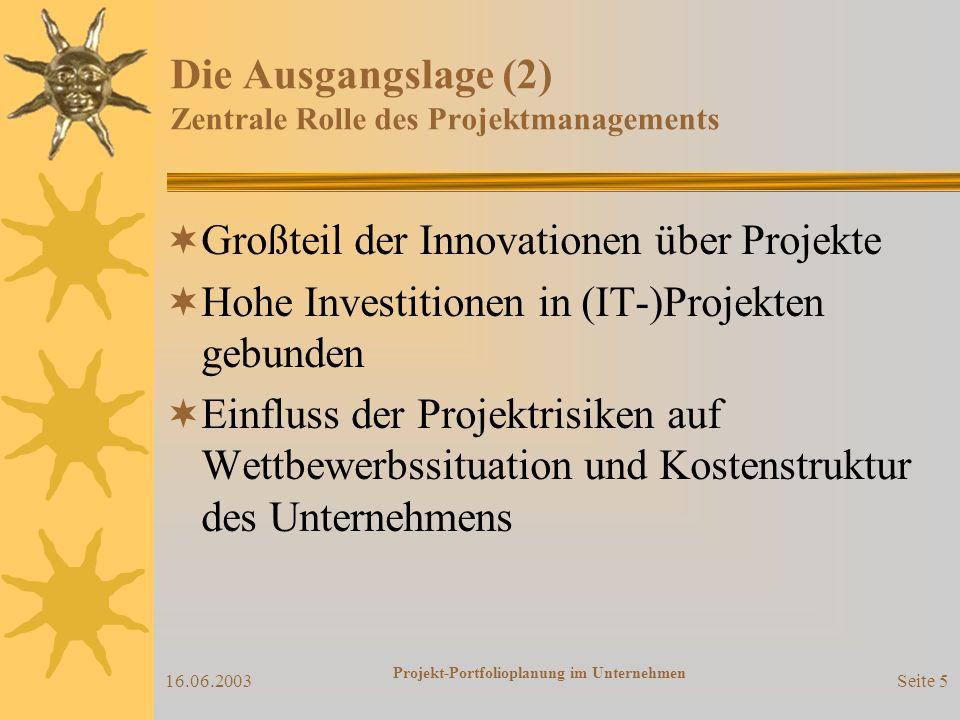 16.06.2003 Projekt-Portfolioplanung im Unternehmen Seite 5 Die Ausgangslage (2) Zentrale Rolle des Projektmanagements Großteil der Innovationen über Projekte Hohe Investitionen in (IT-)Projekten gebunden Einfluss der Projektrisiken auf Wettbewerbssituation und Kostenstruktur des Unternehmens