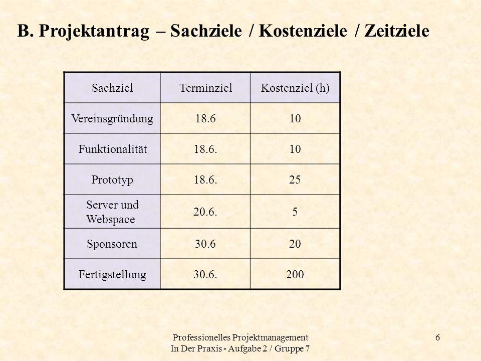 Professionelles Projektmanagement In Der Praxis - Aufgabe 2 / Gruppe 7 6 B. Projektantrag – Sachziele / Kostenziele / Zeitziele SachzielTerminzielKost