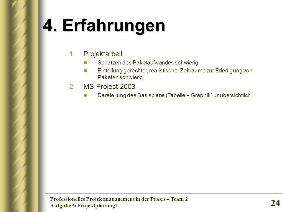 24 Professionelles Projektmanagement in der Praxis – Team 2 Aufgabe 3: Projektplanung I 4. Erfahrungen 1.Projektarbeit Schätzen des Paketaufwandes sch