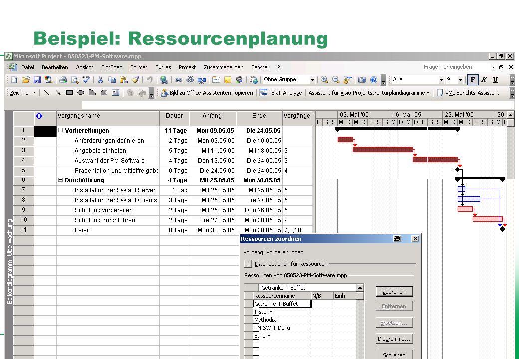 Professionelles Projektmanagement in der Praxis, © 2005 Dr. Harald Wehnes Universität Würzburg, FB Informatik, Prof. Dr. P.Tran-Gia 8 Beispiel: Ressou