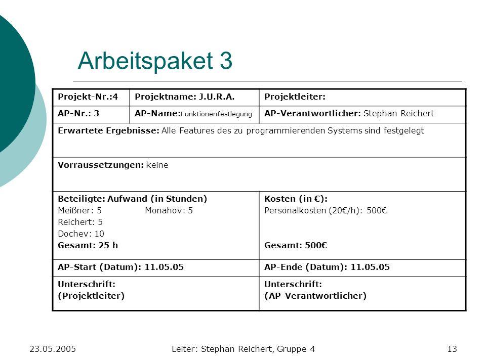 23.05.2005Leiter: Stephan Reichert, Gruppe 413 Arbeitspaket 3 Projekt-Nr.:4Projektname: J.U.R.A.Projektleiter: AP-Nr.: 3AP-Name: Funktionenfestlegung