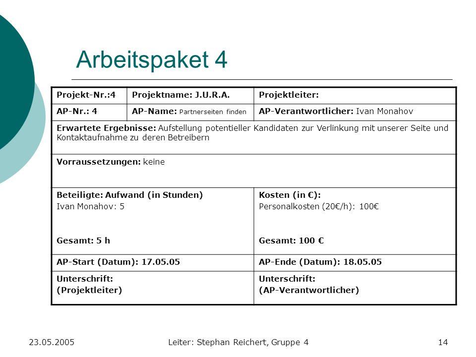 23.05.2005Leiter: Stephan Reichert, Gruppe 414 Arbeitspaket 4 Projekt-Nr.:4Projektname: J.U.R.A.Projektleiter: AP-Nr.: 4AP-Name: Partnerseiten finden