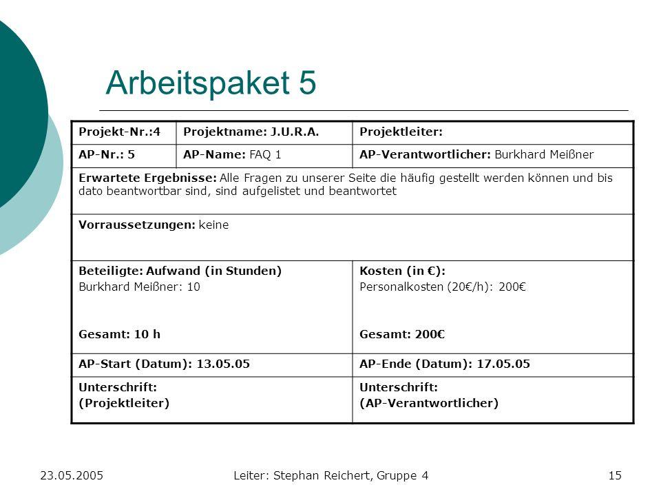 23.05.2005Leiter: Stephan Reichert, Gruppe 415 Arbeitspaket 5 Projekt-Nr.:4Projektname: J.U.R.A.Projektleiter: AP-Nr.: 5AP-Name: FAQ 1AP-Verantwortlic