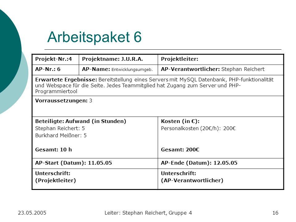 23.05.2005Leiter: Stephan Reichert, Gruppe 416 Arbeitspaket 6 Projekt-Nr.:4Projektname: J.U.R.A.Projektleiter: AP-Nr.: 6AP-Name: Entwicklungsumgeb. AP