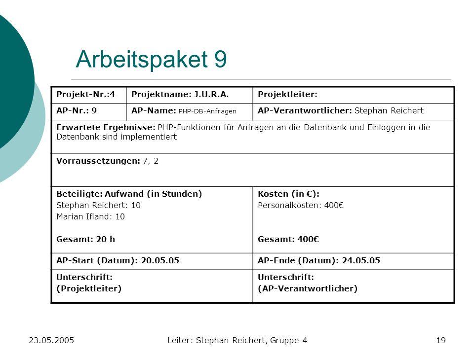 23.05.2005Leiter: Stephan Reichert, Gruppe 419 Arbeitspaket 9 Projekt-Nr.:4Projektname: J.U.R.A.Projektleiter: AP-Nr.: 9AP-Name: PHP-DB-Anfragen AP-Ve