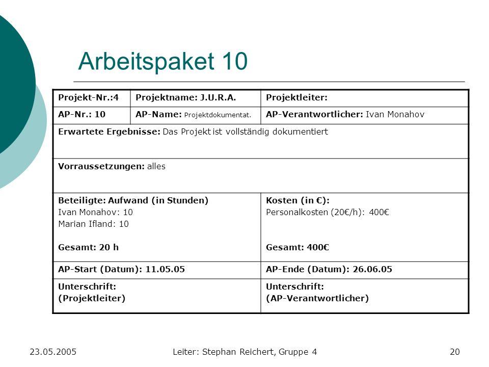 23.05.2005Leiter: Stephan Reichert, Gruppe 420 Arbeitspaket 10 Projekt-Nr.:4Projektname: J.U.R.A.Projektleiter: AP-Nr.: 10AP-Name: Projektdokumentat.