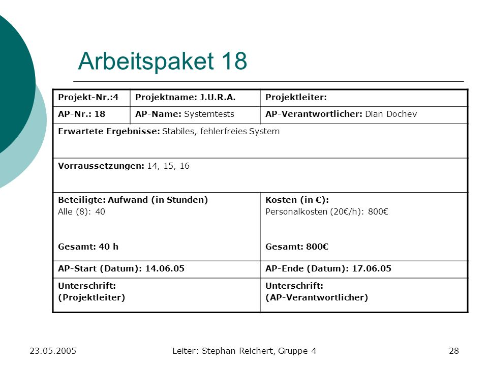 23.05.2005Leiter: Stephan Reichert, Gruppe 428 Arbeitspaket 18 Projekt-Nr.:4Projektname: J.U.R.A.Projektleiter: AP-Nr.: 18AP-Name: SystemtestsAP-Veran