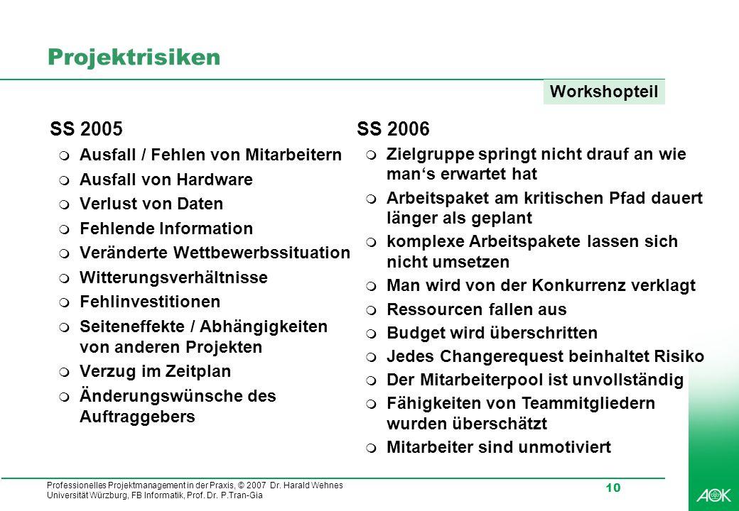 Professionelles Projektmanagement in der Praxis, © 2007 Dr. Harald Wehnes Universität Würzburg, FB Informatik, Prof. Dr. P.Tran-Gia 10 Projektrisiken