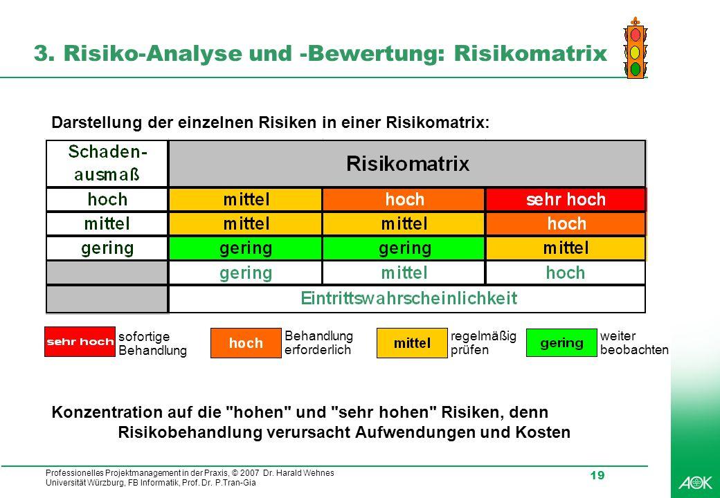Professionelles Projektmanagement in der Praxis, © 2007 Dr. Harald Wehnes Universität Würzburg, FB Informatik, Prof. Dr. P.Tran-Gia 19 3. Risiko-Analy
