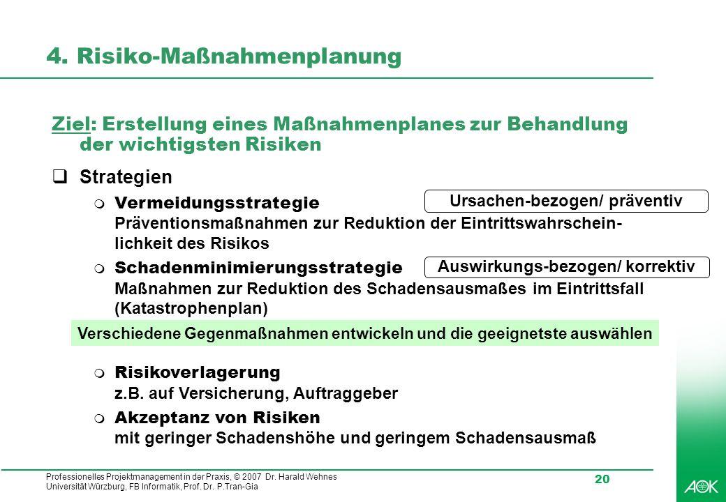 Professionelles Projektmanagement in der Praxis, © 2007 Dr. Harald Wehnes Universität Würzburg, FB Informatik, Prof. Dr. P.Tran-Gia 20 4. Risiko-Maßna